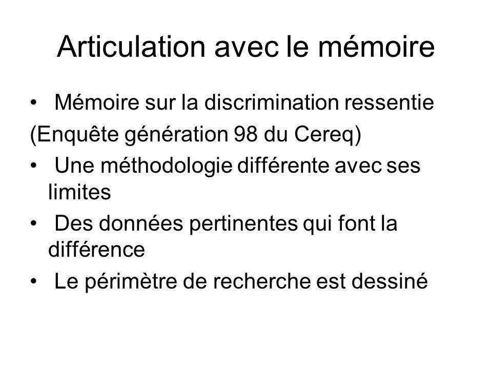 Articulation avec le mémoire
