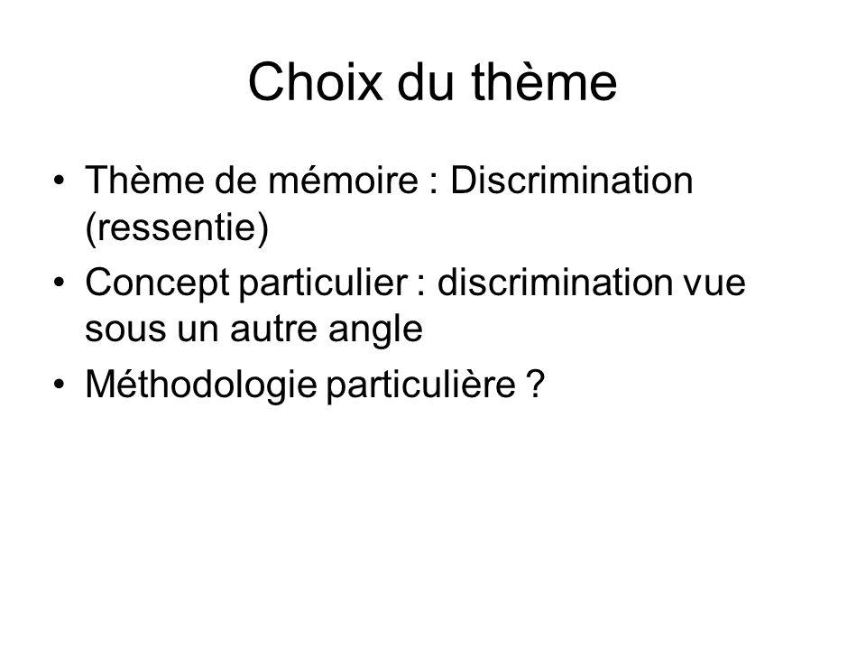 Choix du thème Thème de mémoire : Discrimination (ressentie)