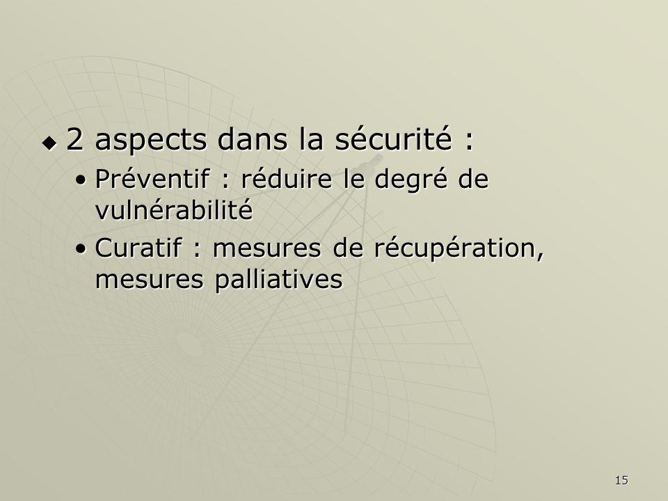 2 aspects dans la sécurité :