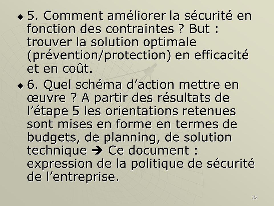 5. Comment améliorer la sécurité en fonction des contraintes