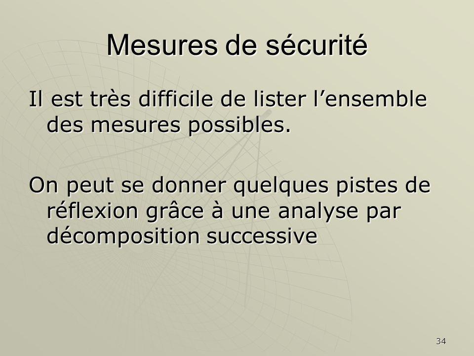 Mesures de sécurité Il est très difficile de lister l'ensemble des mesures possibles.