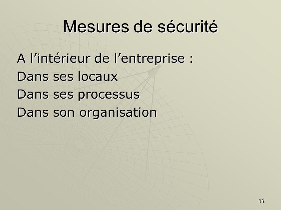 Mesures de sécurité A l'intérieur de l'entreprise : Dans ses locaux