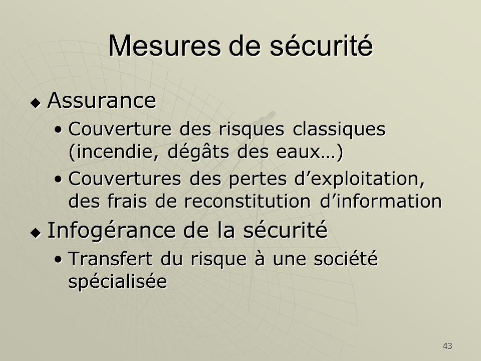 Mesures de sécurité Assurance Infogérance de la sécurité