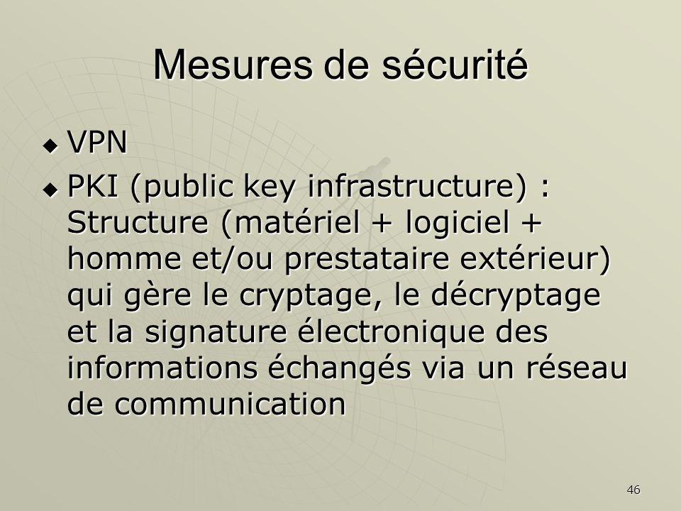 Mesures de sécurité VPN