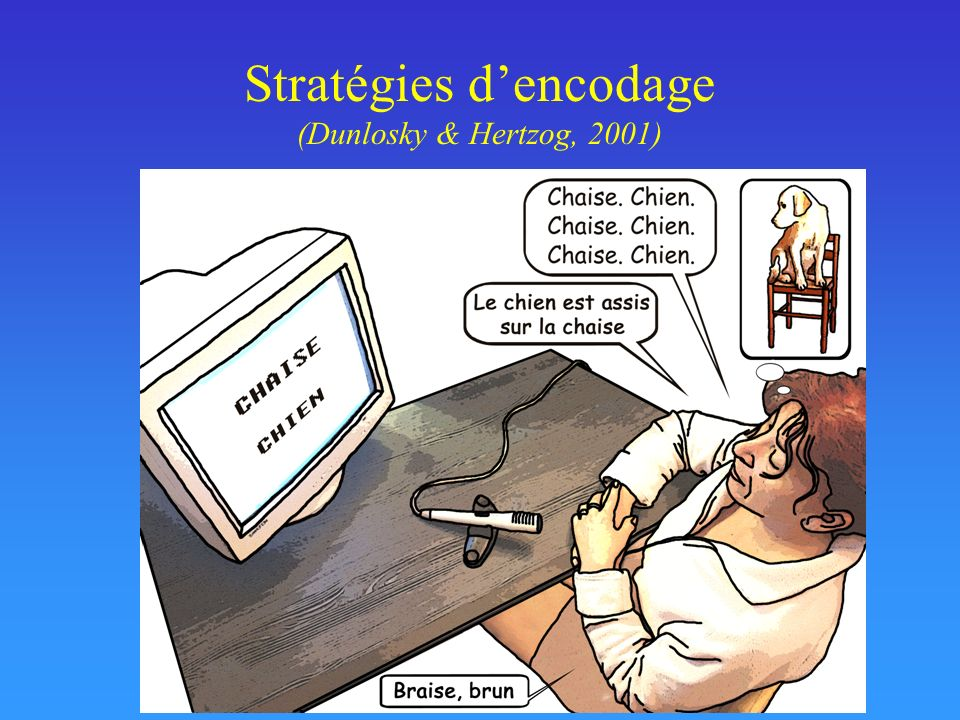 Stratégies d'encodage (Dunlosky & Hertzog, 2001)