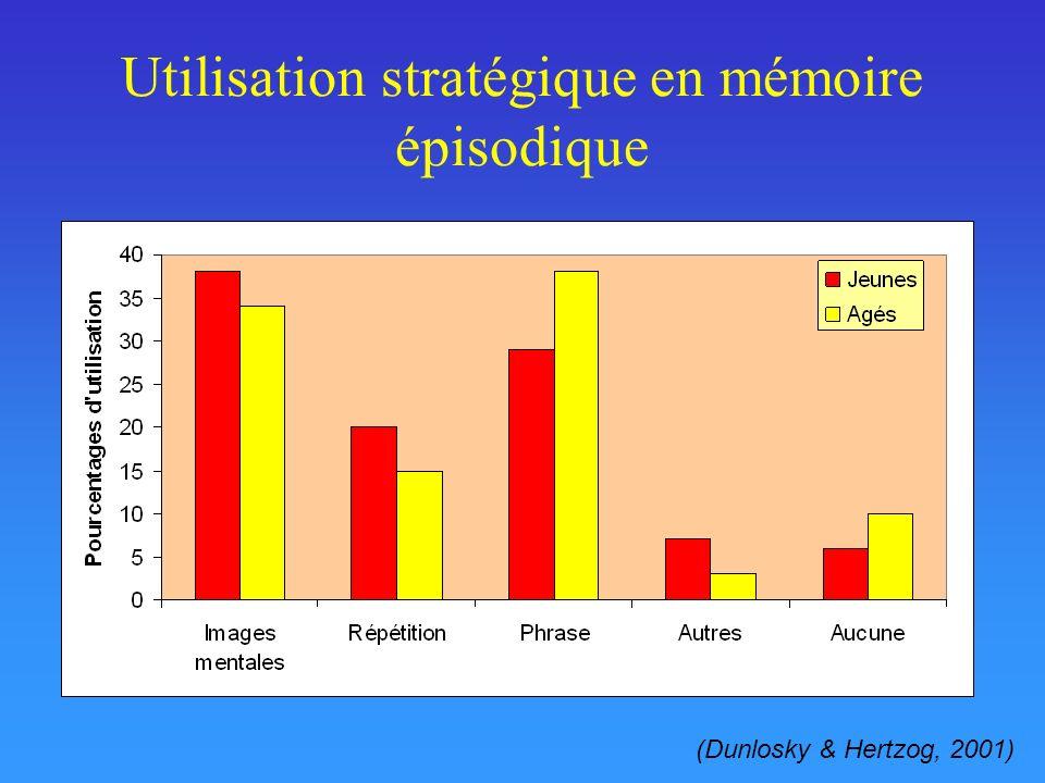 Utilisation stratégique en mémoire épisodique