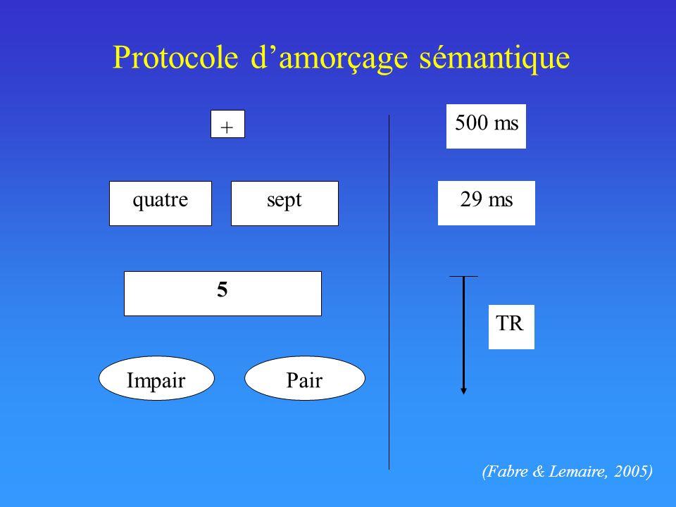 Protocole d'amorçage sémantique