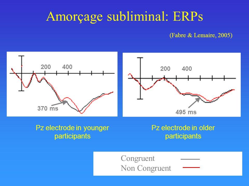 Amorçage subliminal: ERPs (Fabre & Lemaire, 2005)