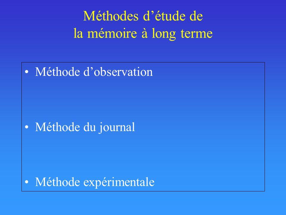 Méthodes d'étude de la mémoire à long terme