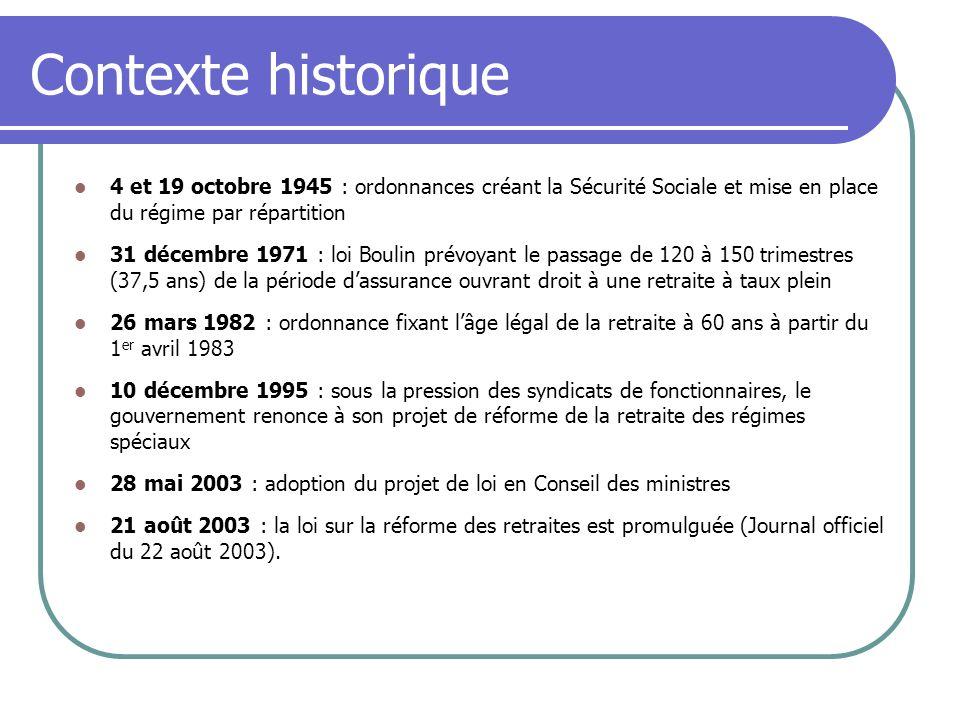 Contexte historique 4 et 19 octobre 1945 : ordonnances créant la Sécurité Sociale et mise en place du régime par répartition.