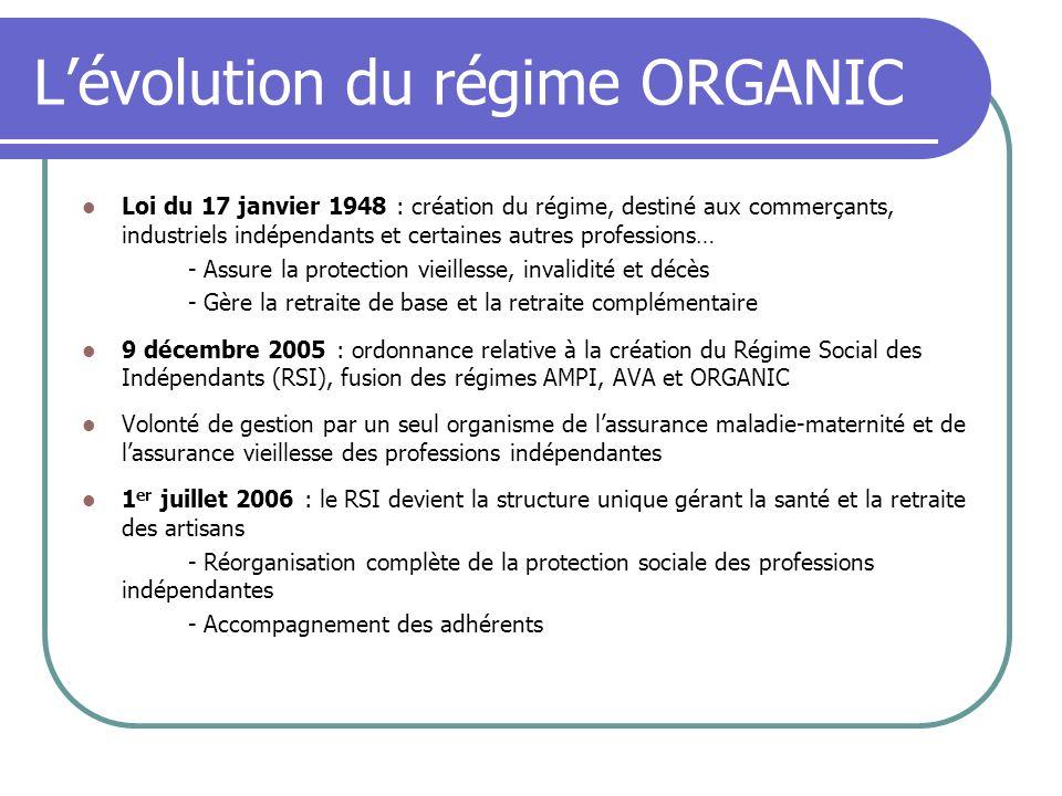 L'évolution du régime ORGANIC