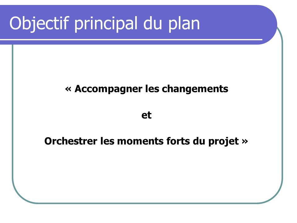 Objectif principal du plan