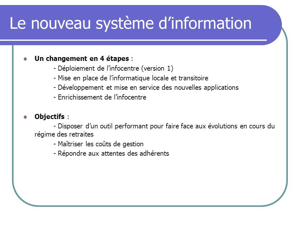Le nouveau système d'information