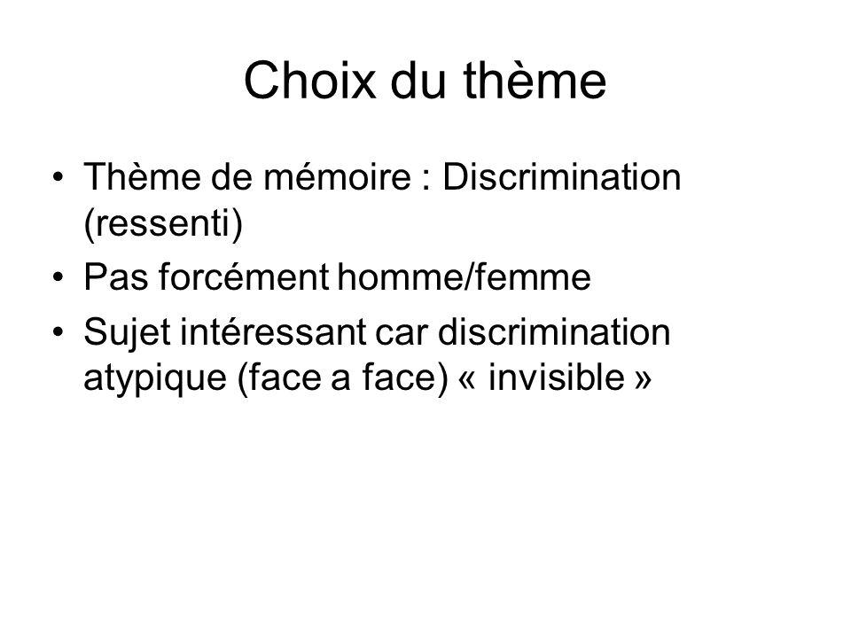 Choix du thème Thème de mémoire : Discrimination (ressenti)