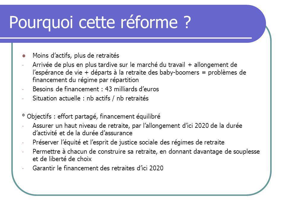 Pourquoi cette réforme