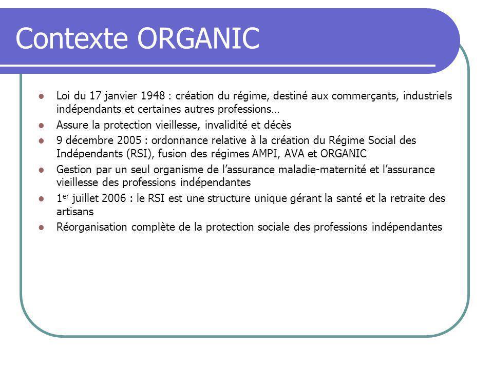 Contexte ORGANIC Loi du 17 janvier 1948 : création du régime, destiné aux commerçants, industriels indépendants et certaines autres professions…