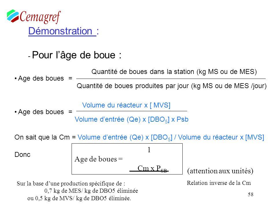 en kg de DBO5 ou NTK ou DCO/kg de MVS ou MES.jour