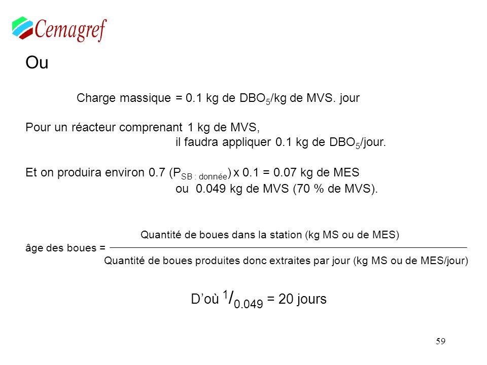 5 - La charge organique spécifique ou charge massique