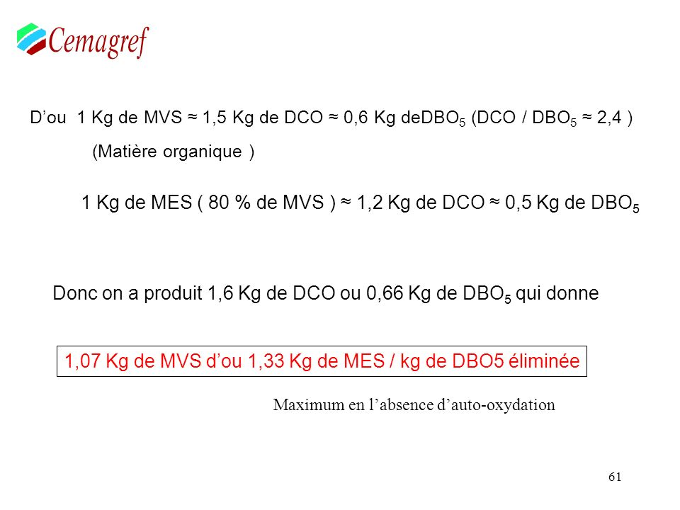 kg DB05/j charge massique = -------------------------- kg MES ou MVS