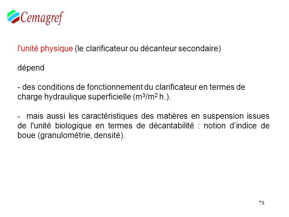 Pour l'oxydation directe :Oxydation pour permettre la synthèse cellulaire.