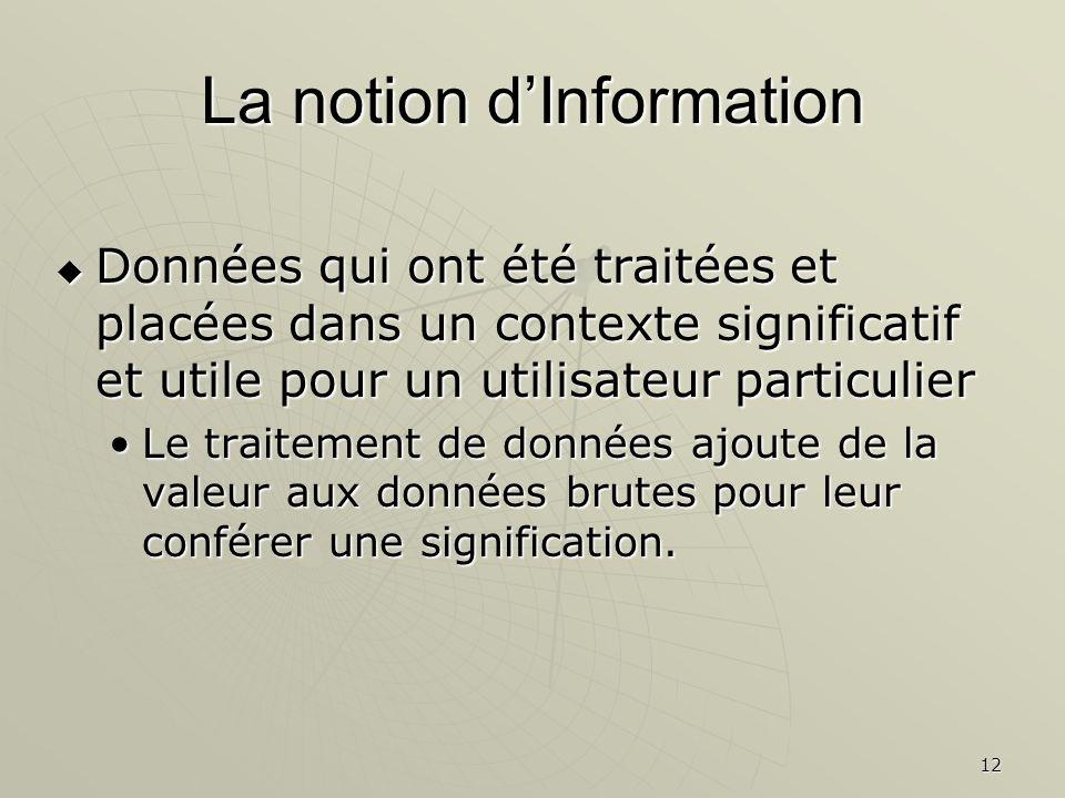 La notion d'Information
