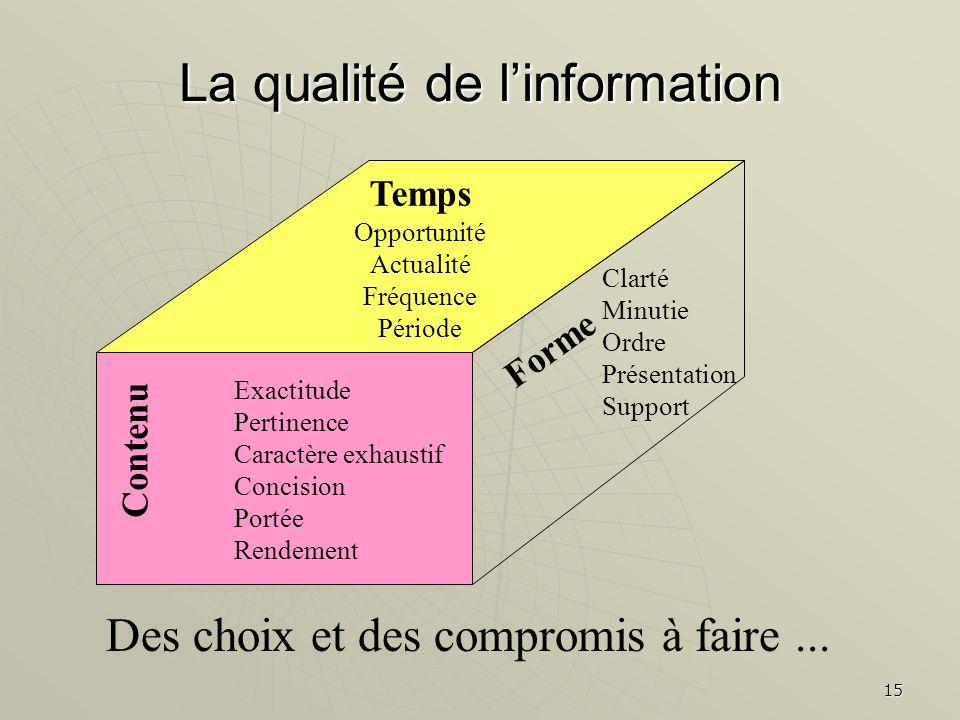 La qualité de l'information