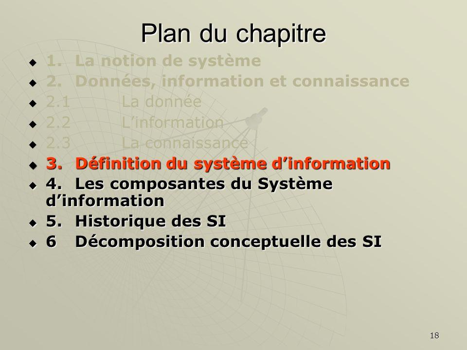 Plan du chapitre 1. La notion de système