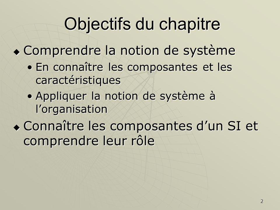 Objectifs du chapitre Comprendre la notion de système