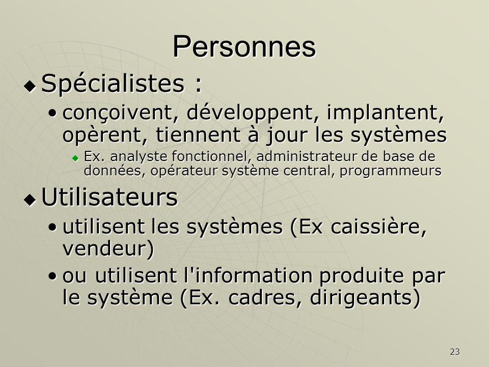 Personnes Spécialistes : Utilisateurs