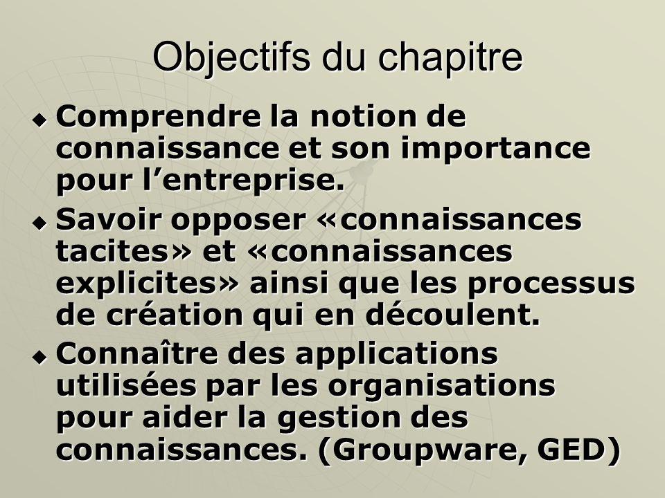 Objectifs du chapitre Comprendre la notion de connaissance et son importance pour l'entreprise.