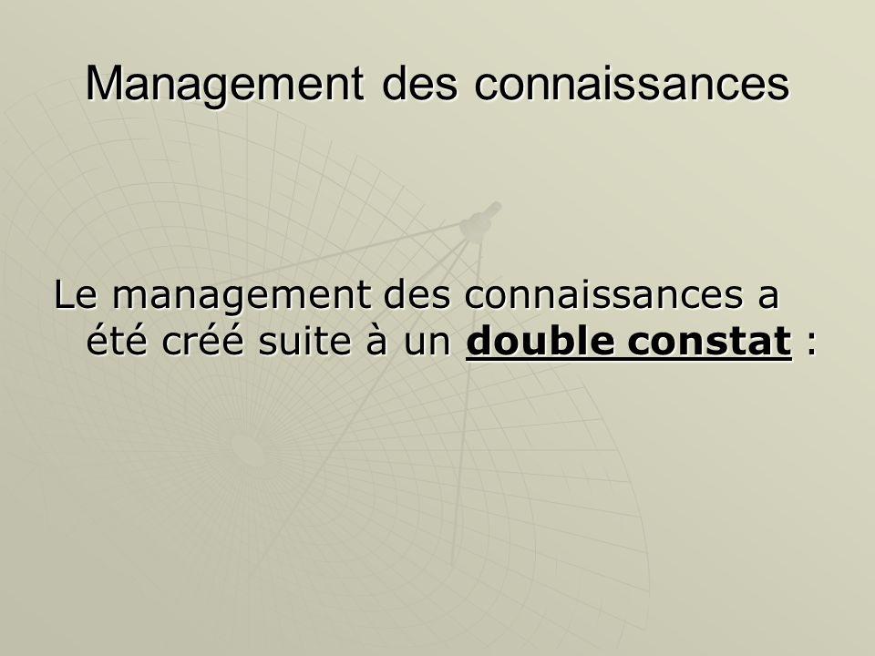 Management des connaissances