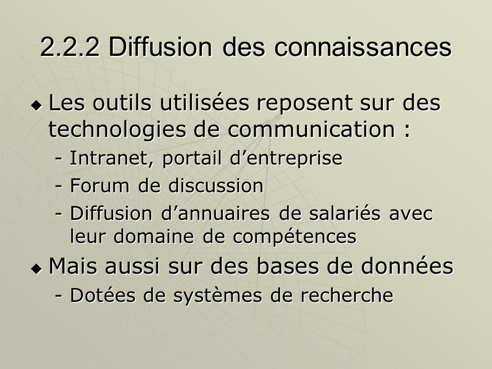2.2.2 Diffusion des connaissances