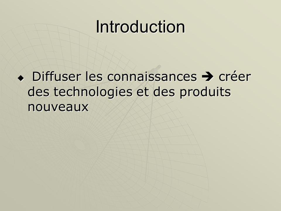 Introduction Diffuser les connaissances  créer des technologies et des produits nouveaux