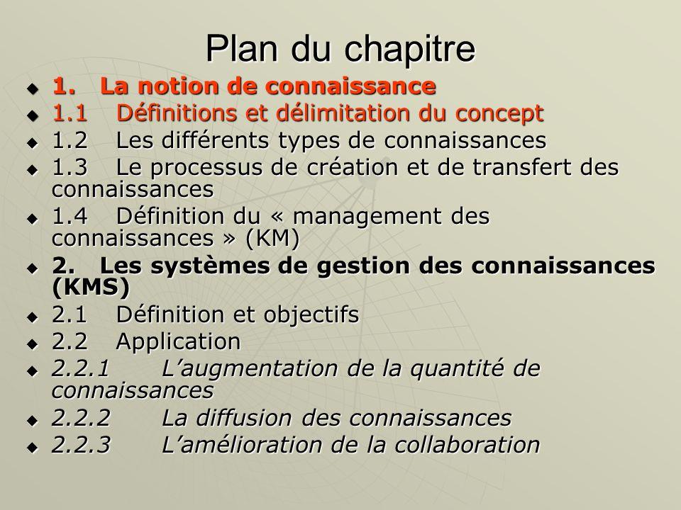 Plan du chapitre 1. La notion de connaissance