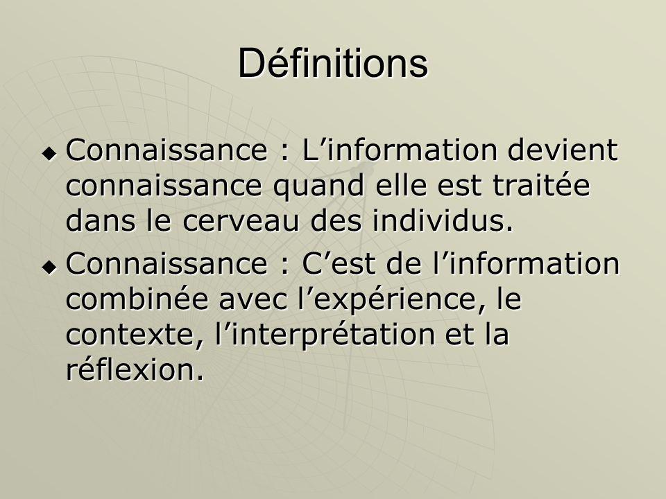 Définitions Connaissance : L'information devient connaissance quand elle est traitée dans le cerveau des individus.