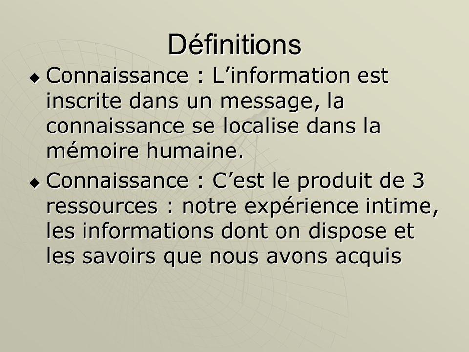 Définitions Connaissance : L'information est inscrite dans un message, la connaissance se localise dans la mémoire humaine.