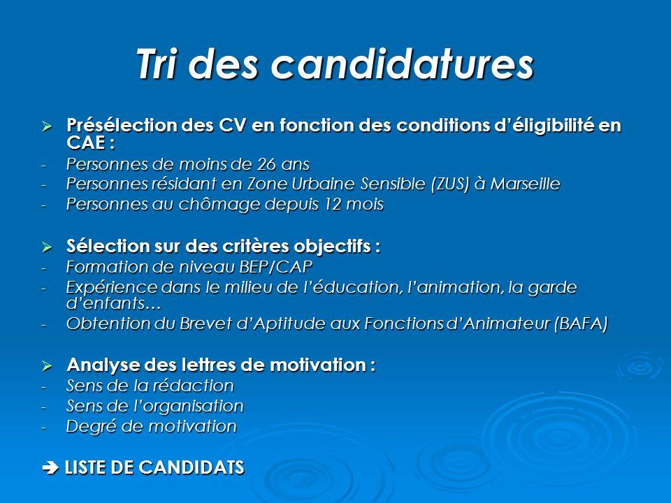 Tri des candidaturesPrésélection des CV en fonction des conditions d'éligibilité en CAE : Personnes de moins de 26 ans.