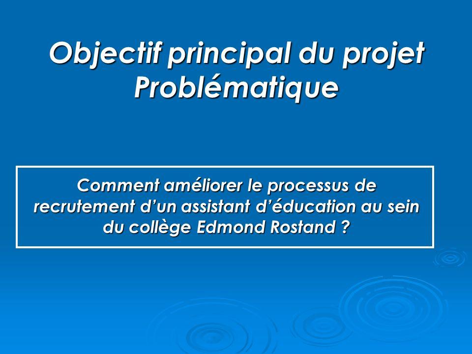 Objectif principal du projet Problématique