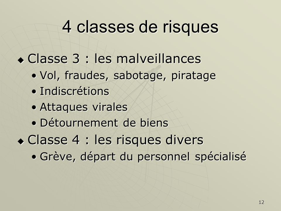 4 classes de risques Classe 3 : les malveillances