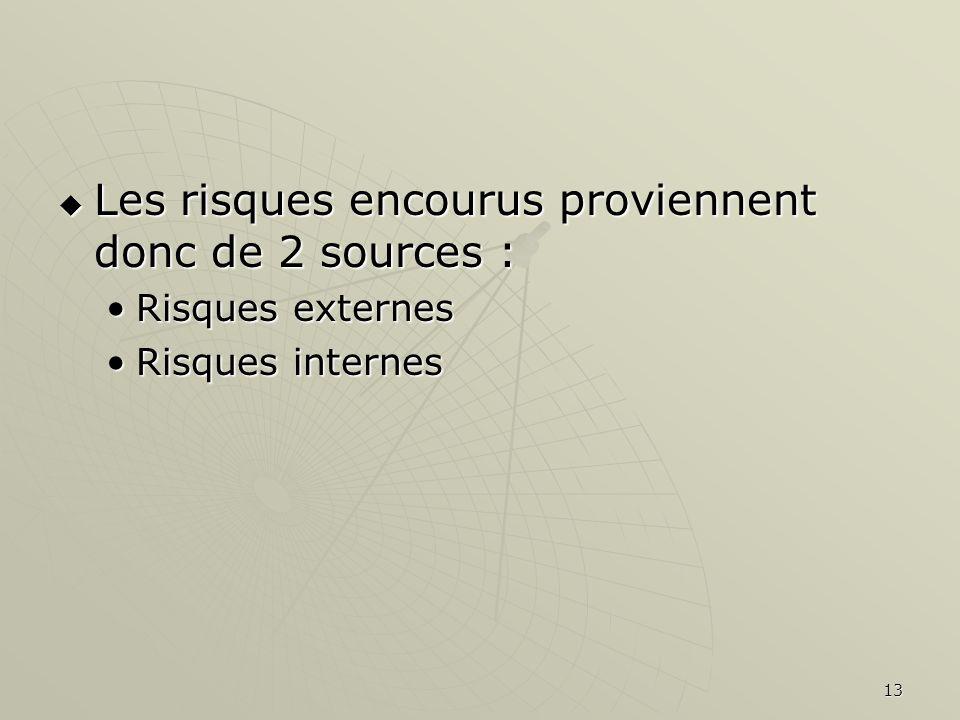 Les risques encourus proviennent donc de 2 sources :