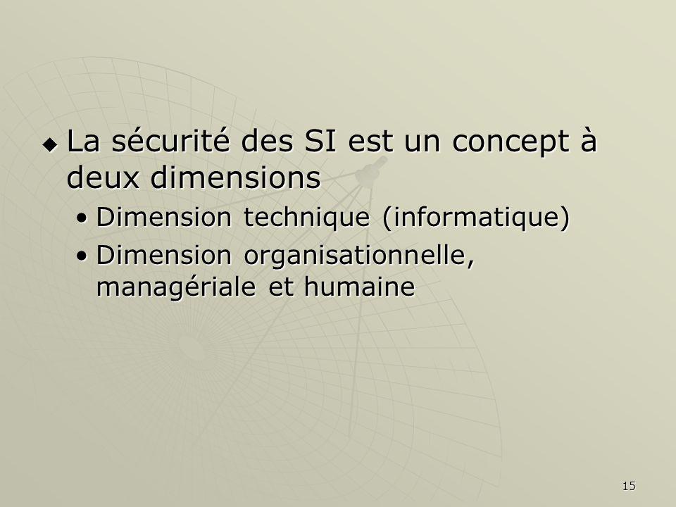 La sécurité des SI est un concept à deux dimensions
