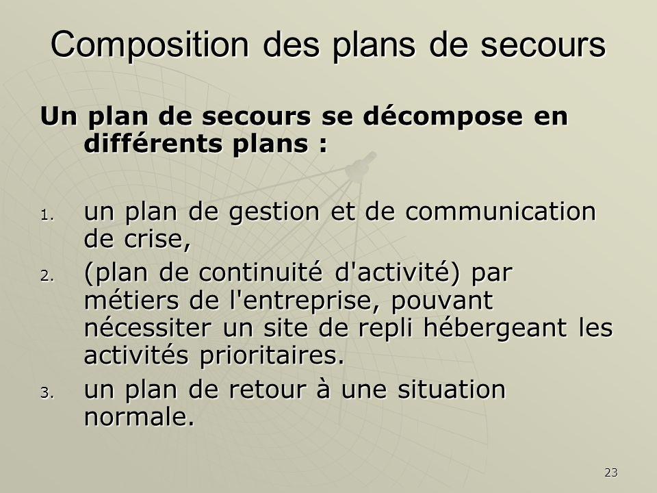 Composition des plans de secours