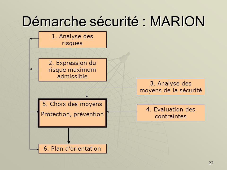 Démarche sécurité : MARION