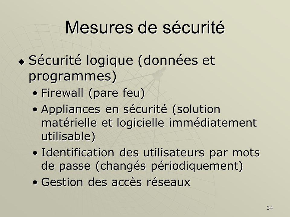 Mesures de sécurité Sécurité logique (données et programmes)