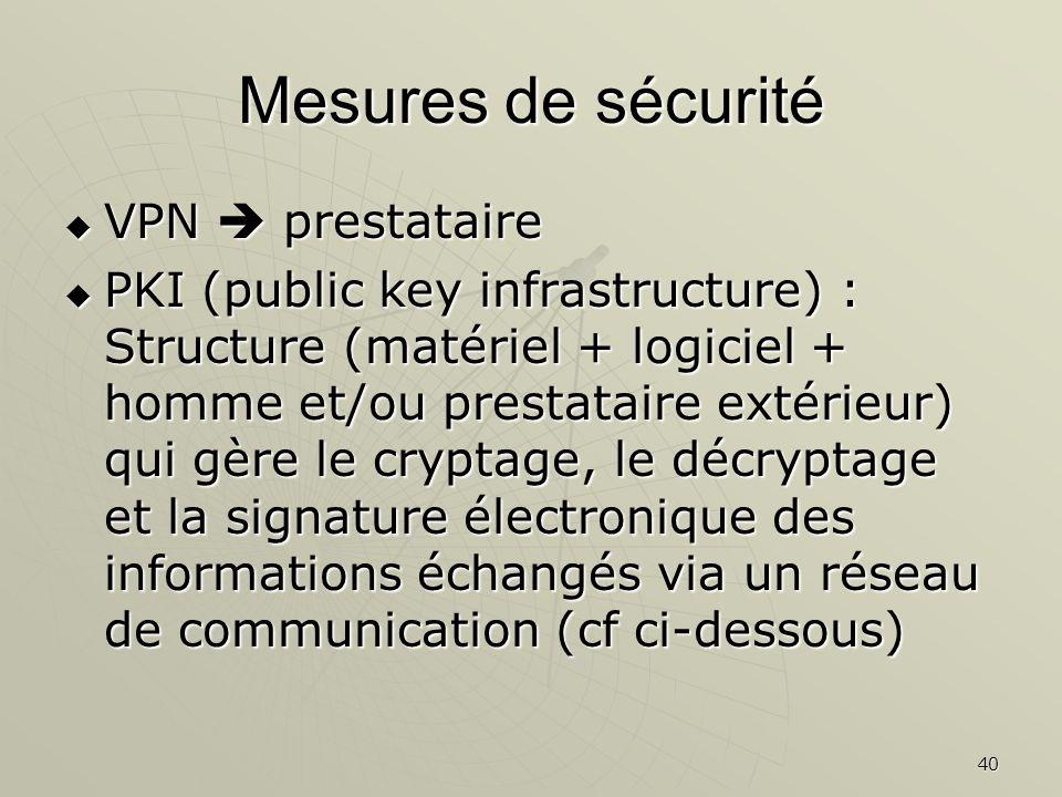 Mesures de sécurité VPN  prestataire