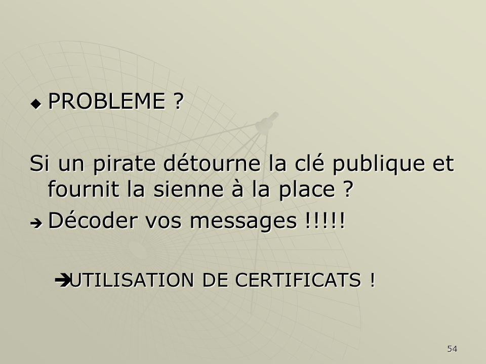 PROBLEME Si un pirate détourne la clé publique et fournit la sienne à la place Décoder vos messages !!!!!