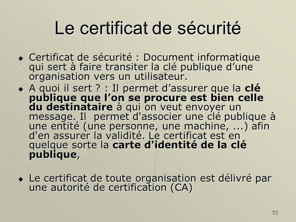 Le certificat de sécurité