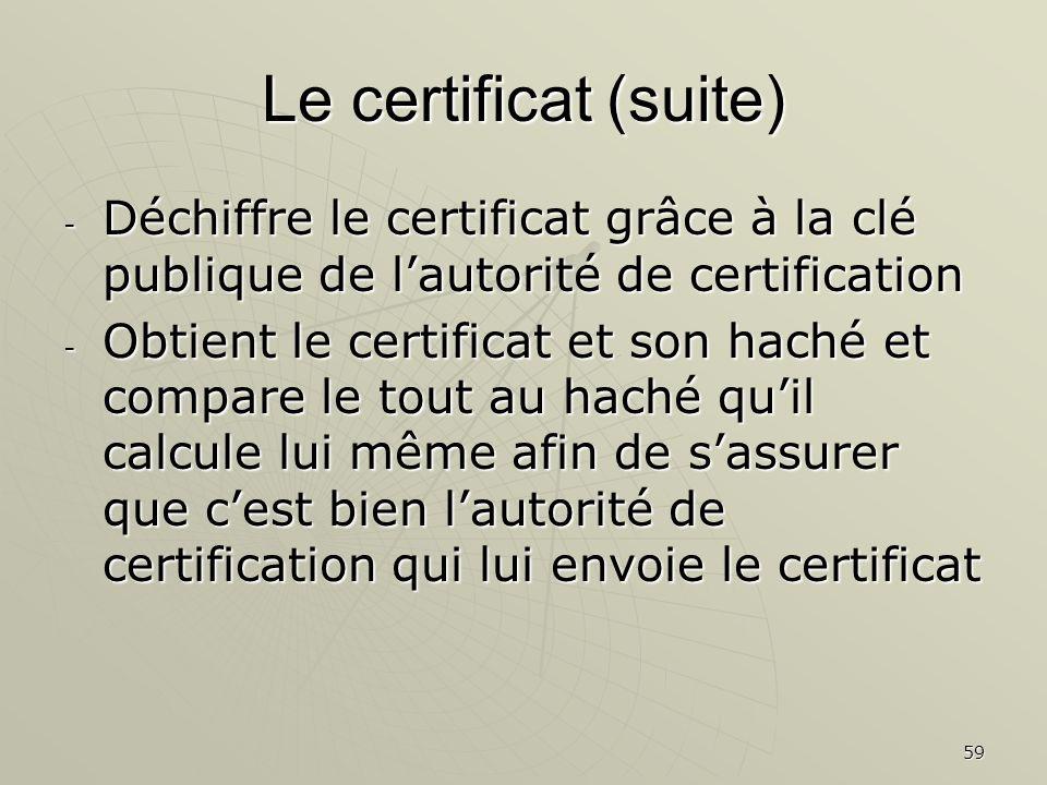 Le certificat (suite) Déchiffre le certificat grâce à la clé publique de l'autorité de certification.
