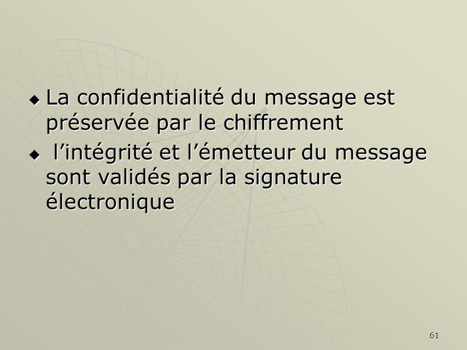 La confidentialité du message est préservée par le chiffrement