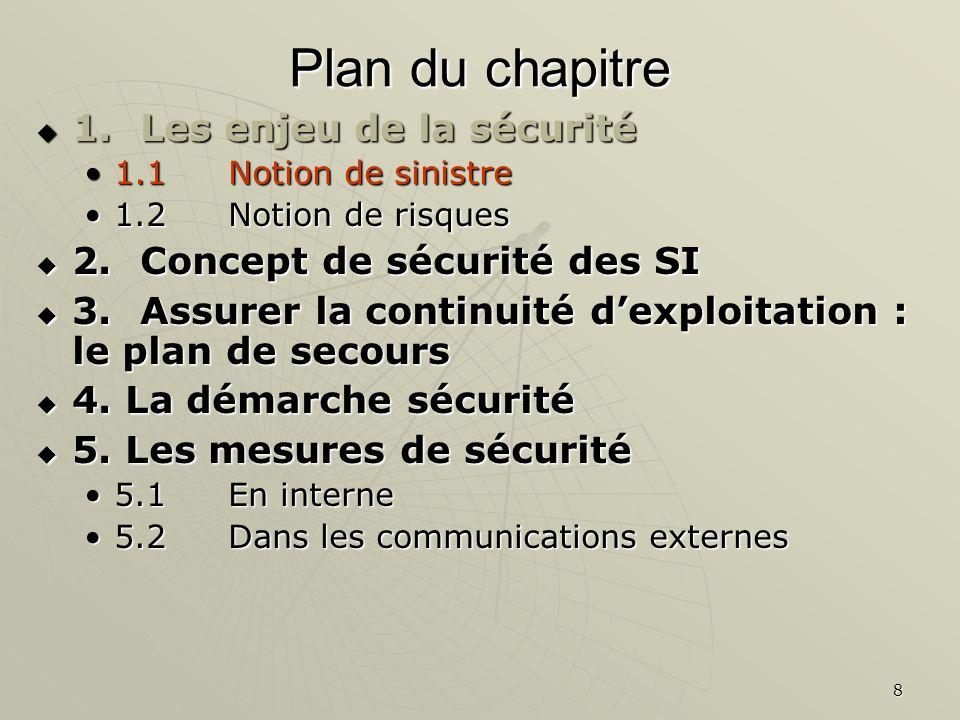 Plan du chapitre 1. Les enjeu de la sécurité